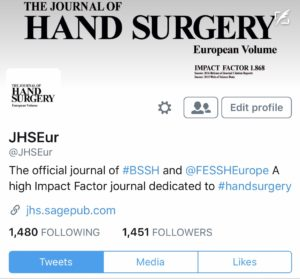 Appointment to Journal of Hand Surgery (Eur).